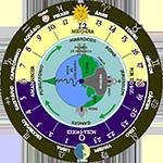 Астрокомпас — прогнозы и гороскопы на каждый день